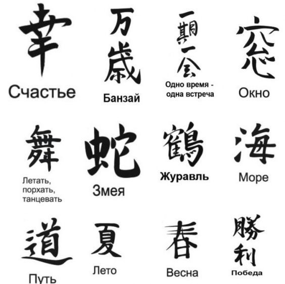 Фото и значение тату с китайскими иероглифами
