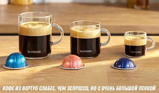 Как получается вкусный кофе Nespresso в Киеве?