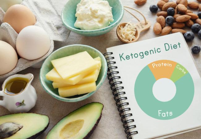 Кето-диета - что же это? Основы правильного питания