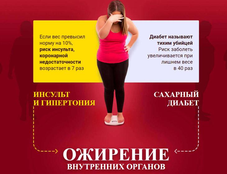 Как быстро и безопасно похудеть?