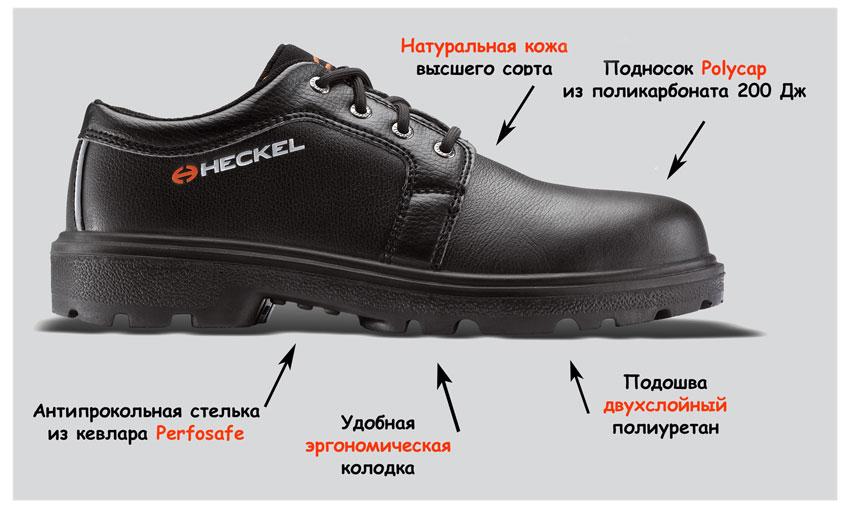 Спецобувь и рабочая обувь